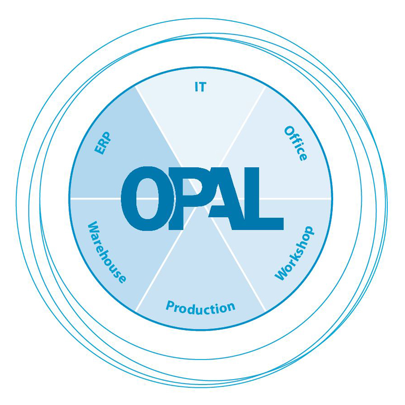OPAL - OEE, organization and more
